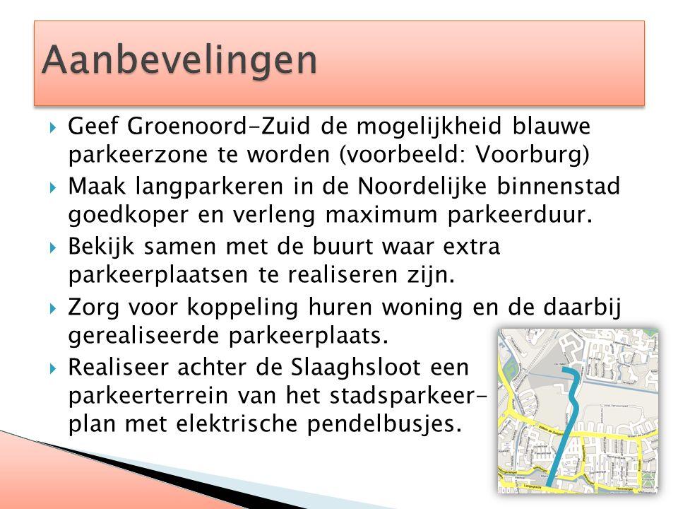  Geef Groenoord-Zuid de mogelijkheid blauwe parkeerzone te worden (voorbeeld: Voorburg)  Maak langparkeren in de Noordelijke binnenstad goedkoper en verleng maximum parkeerduur.