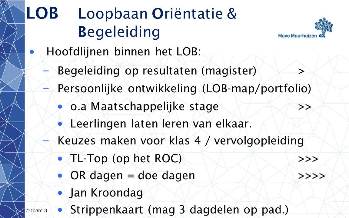© team 3 LOB Loopbaan Oriëntatie & Begeleiding Hoofdlijnen binnen het LOB: – Begeleiding op resultaten (magister) > – Persoonlijke ontwikkeling (LOB-map/portfolio) o.a Maatschappelijke stage >> Leerlingen laten leren van elkaar.