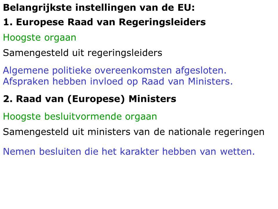 Belangrijkste instellingen van de EU: 1. Europese Raad van Regeringsleiders Hoogste orgaan Samengesteld uit regeringsleiders 2. Raad van (Europese) Mi