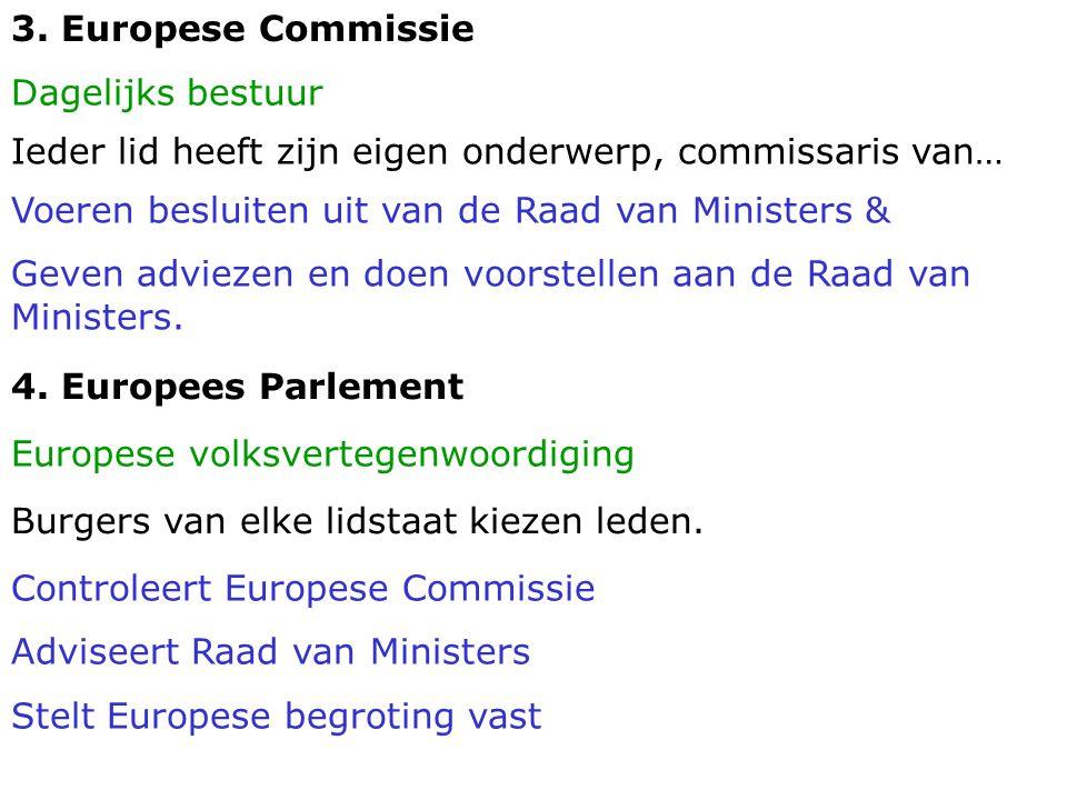 3. Europese Commissie Dagelijks bestuur Ieder lid heeft zijn eigen onderwerp, commissaris van… 4. Europees Parlement Europese volksvertegenwoordiging