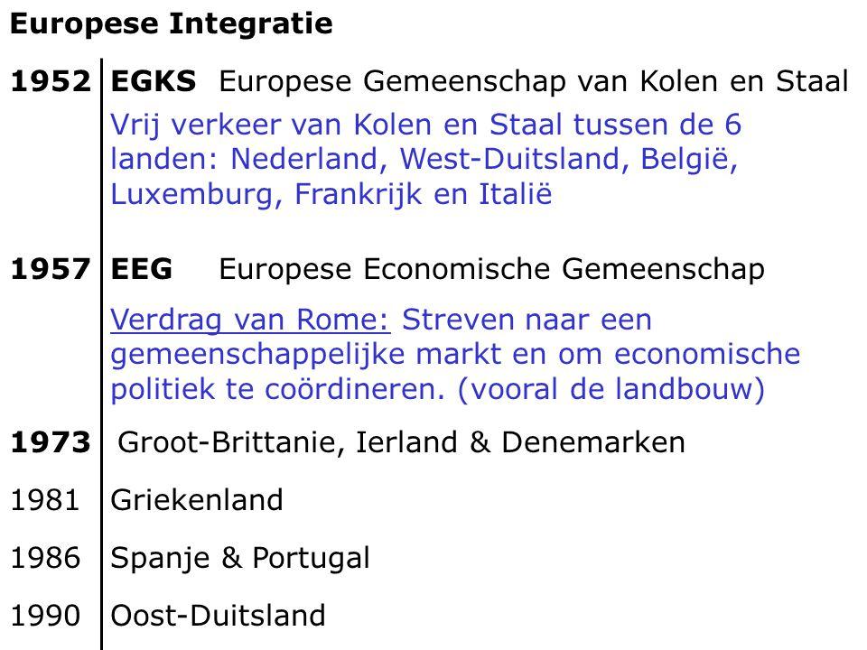 Europese Integratie 1952EGKSEuropese Gemeenschap van Kolen en Staal Vrij verkeer van Kolen en Staal tussen de 6 landen: Nederland, West-Duitsland, Bel