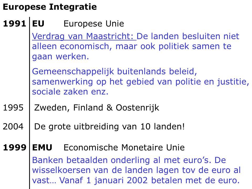 Europese Integratie 1991EUEuropese Unie Verdrag van Maastricht: De landen besluiten niet alleen economisch, maar ook politiek samen te gaan werken. Ge