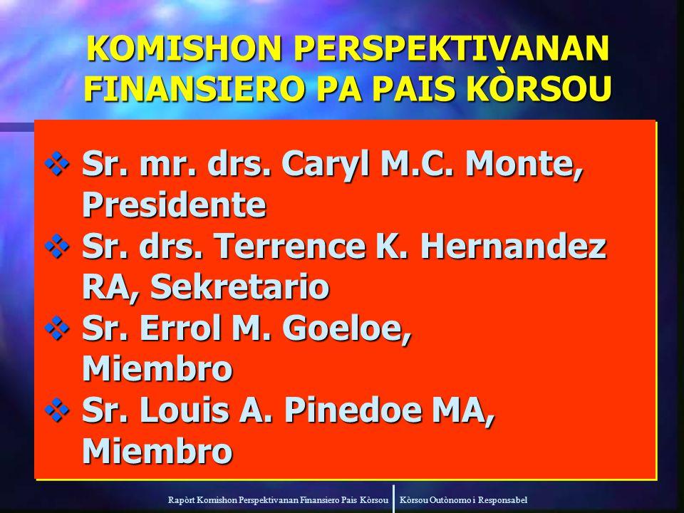  Sr.mr. drs. Caryl M.C. Monte, Presidente Presidente  Sr.
