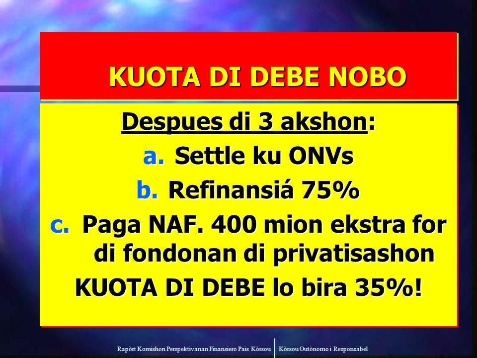 Rapòrt Komishon Perspektivanan Finansiero Pais Kòrsou Kòrsou Outònomo i Responsabel KUOTA DI DEBE NOBO KUOTA DI DEBE NOBO Despues di 3 akshon: a.Settle ku ONVs b.Refinansiá 75% c.Paga NAF.
