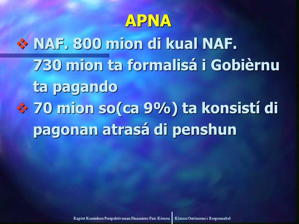 APNA  NAF. 800 mion di kual NAF.