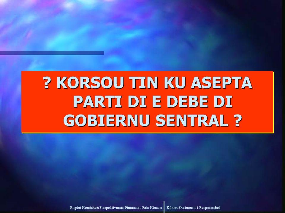 Rapòrt Komishon Perspektivanan Finansiero Pais Kòrsou Kòrsou Outònomo i Responsabel .
