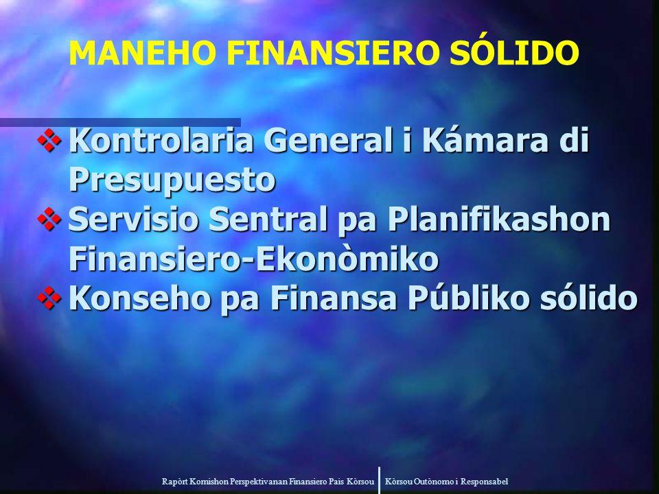 Rapòrt Komishon Perspektivanan Finansiero Pais Kòrsou Kòrsou Outònomo i Responsabel KONKLUSHONNANKONKLUSHONNAN
