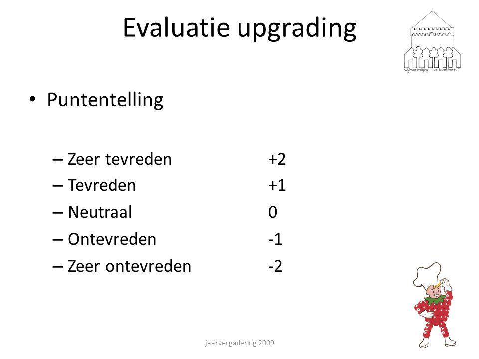 Evaluatie upgrading Puntentelling – Zeer tevreden+2 – Tevreden+1 – Neutraal0 – Ontevreden-1 – Zeer ontevreden-2 jaarvergadering 2009