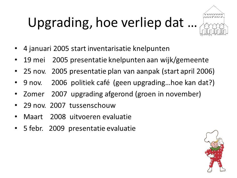 Upgrading, hoe verliep dat … 4 januari 2005 start inventarisatie knelpunten 19 mei 2005 presentatie knelpunten aan wijk/gemeente 25 nov.