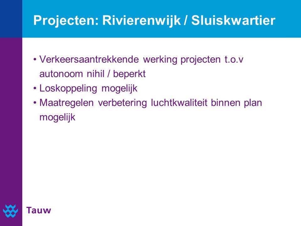 Projecten: Rivierenwijk / Sluiskwartier Verkeersaantrekkende werking projecten t.o.v autonoom nihil / beperkt Loskoppeling mogelijk Maatregelen verbetering luchtkwaliteit binnen plan mogelijk