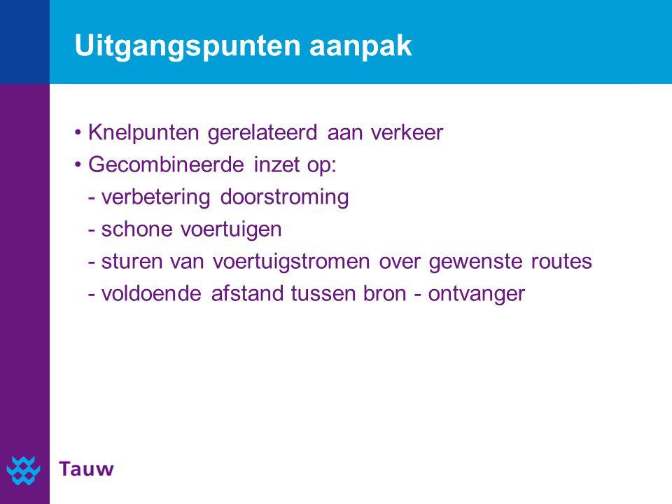 Uitgangspunten aanpak Knelpunten gerelateerd aan verkeer Gecombineerde inzet op: - verbetering doorstroming - schone voertuigen - sturen van voertuigstromen over gewenste routes - voldoende afstand tussen bron - ontvanger