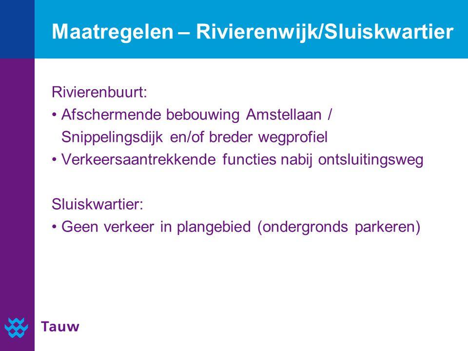 Maatregelen – Rivierenwijk/Sluiskwartier Rivierenbuurt: Afschermende bebouwing Amstellaan / Snippelingsdijk en/of breder wegprofiel Verkeersaantrekkende functies nabij ontsluitingsweg Sluiskwartier: Geen verkeer in plangebied (ondergronds parkeren)