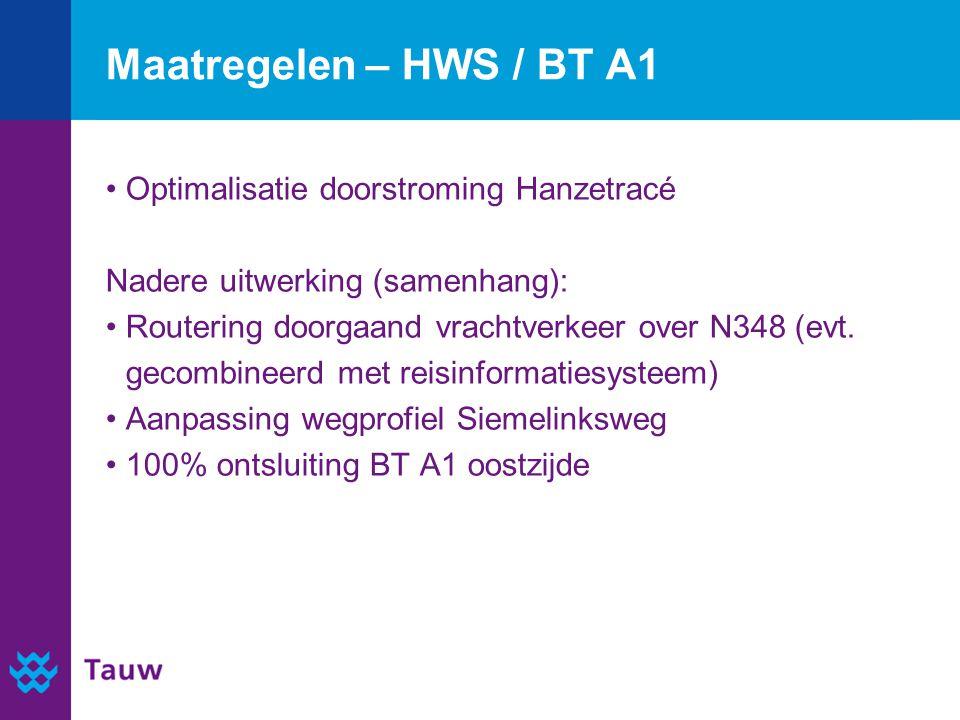 Maatregelen – HWS / BT A1 Optimalisatie doorstroming Hanzetracé Nadere uitwerking (samenhang): Routering doorgaand vrachtverkeer over N348 (evt.