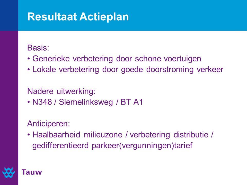 Resultaat Actieplan Basis: Generieke verbetering door schone voertuigen Lokale verbetering door goede doorstroming verkeer Nadere uitwerking: N348 / Siemelinksweg / BT A1 Anticiperen: Haalbaarheid milieuzone / verbetering distributie / gedifferentieerd parkeer(vergunningen)tarief