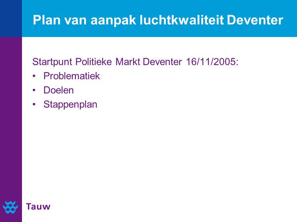 Plan van aanpak luchtkwaliteit Deventer Startpunt Politieke Markt Deventer 16/11/2005: Problematiek Doelen Stappenplan