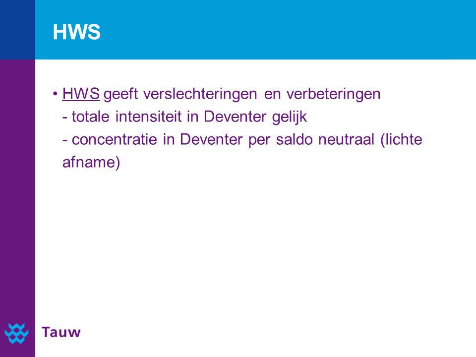 HWS HWS geeft verslechteringen en verbeteringen - totale intensiteit in Deventer gelijk - concentratie in Deventer per saldo neutraal (lichte afname)