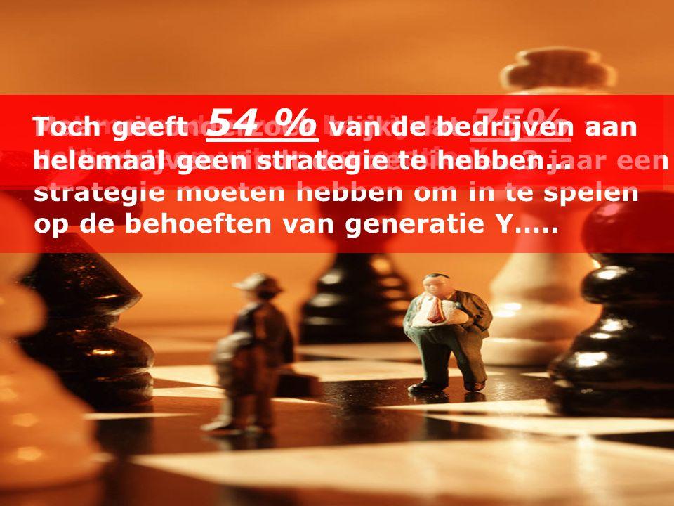 Het merendeel van bedrijven krijgt echter geen vat op generatie Y….