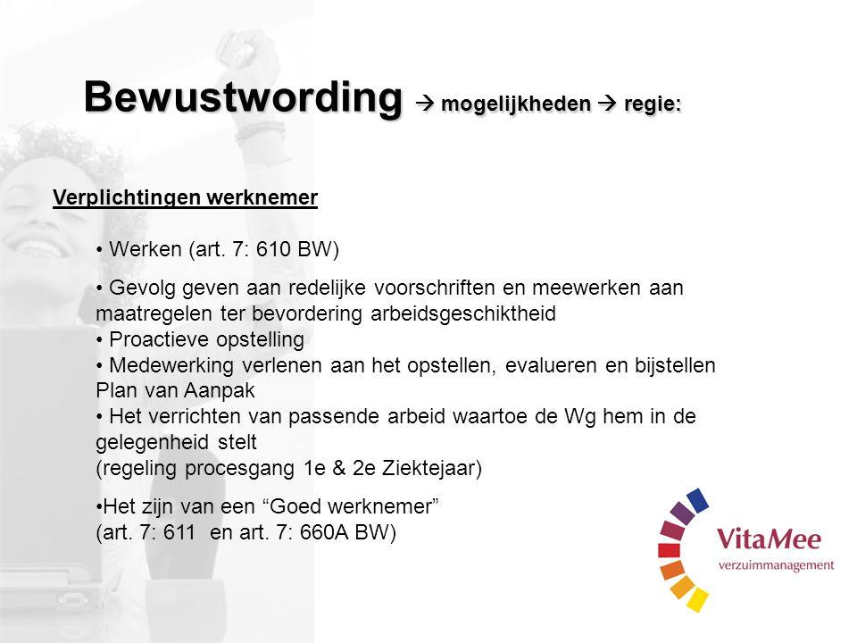 Bewustwording  mogelijkheden  regie: Verplichtingen werknemer Werken (art. 7: 610 BW) Gevolg geven aan redelijke voorschriften en meewerken aan maat