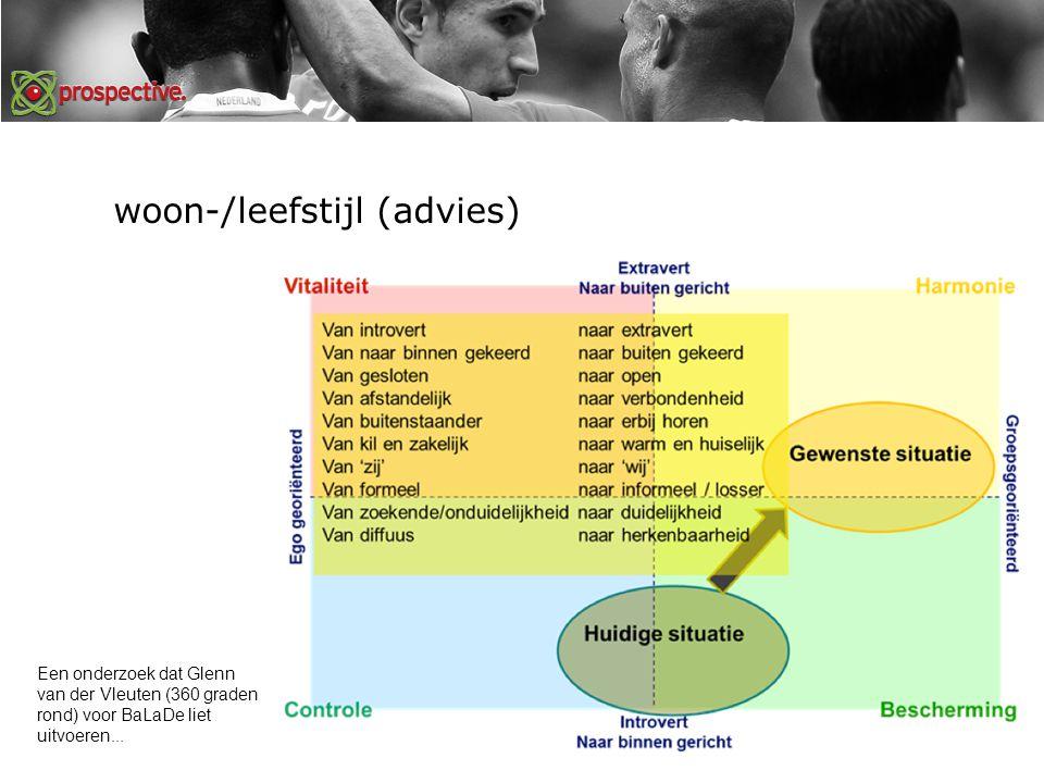 woon-/leefstijl (advies) Een onderzoek dat Glenn van der Vleuten (360 graden rond) voor BaLaDe liet uitvoeren...