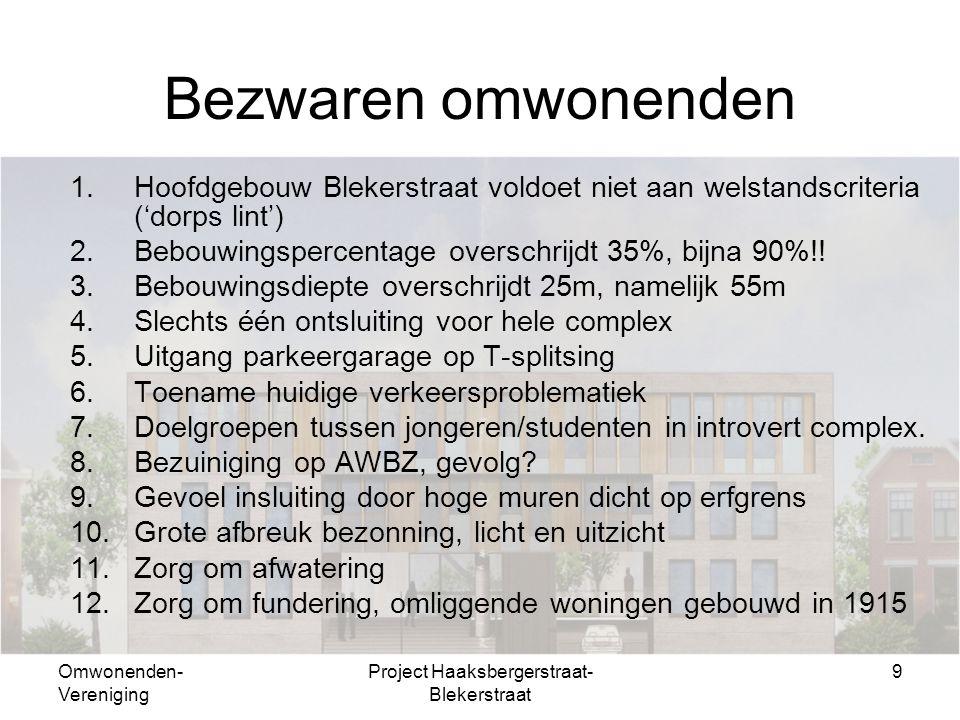 Omwonenden- Vereniging Project Haaksbergerstraat- Blekerstraat 9 Bezwaren omwonenden 1.Hoofdgebouw Blekerstraat voldoet niet aan welstandscriteria ('dorps lint') 2.Bebouwingspercentage overschrijdt 35%, bijna 90%!.