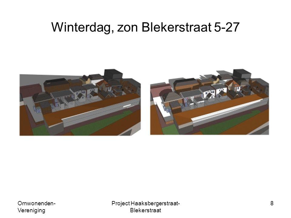 Omwonenden- Vereniging Project Haaksbergerstraat- Blekerstraat 8 Winterdag, zon Blekerstraat 5-27