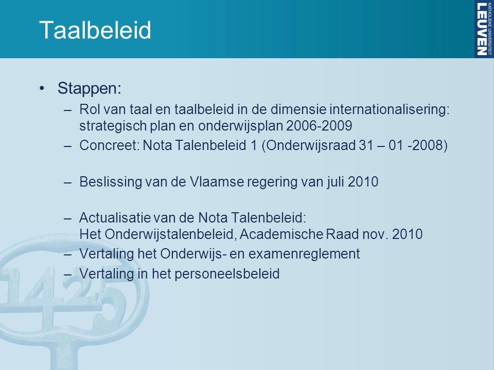 Taalbeleid Stappen: –Rol van taal en taalbeleid in de dimensie internationalisering: strategisch plan en onderwijsplan 2006-2009 –Concreet: Nota Talen