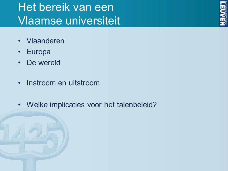 Het bereik van een Vlaamse universiteit Vlaanderen Europa De wereld Instroom en uitstroom Welke implicaties voor het talenbeleid?
