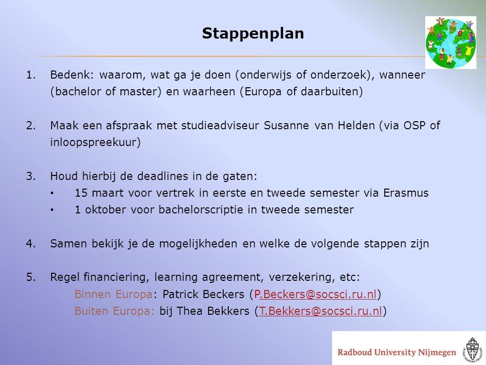 Stappenplan 1.Bedenk: waarom, wat ga je doen (onderwijs of onderzoek), wanneer (bachelor of master) en waarheen (Europa of daarbuiten) 2.Maak een afsp