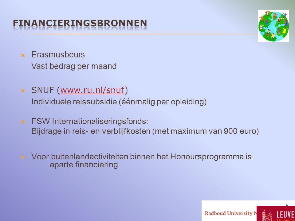  Erasmusbeurs Vast bedrag per maand  SNUF (www.ru.nl/snuf)www.ru.nl/snuf Individuele reissubsidie (éénmalig per opleiding)  FSW Internationaliserin