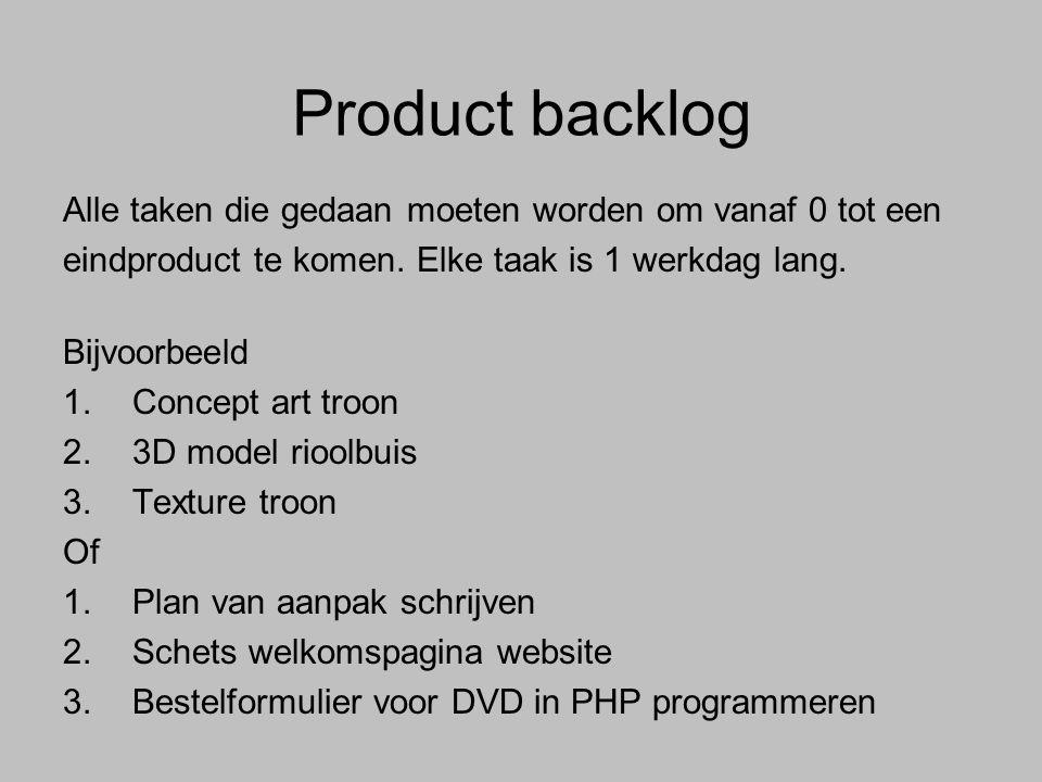 Product backlog af?