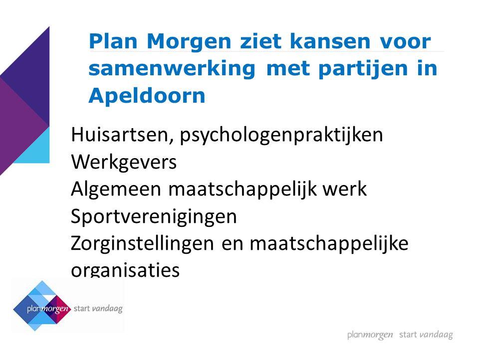 Met wie werkt Plan Morgen al samen ? Gelderse huisartsen Pro Persona en Indigo Winnock en Pim Mulier Menzis Zorgbemiddeling Papendal Gelderse Ziekenhu