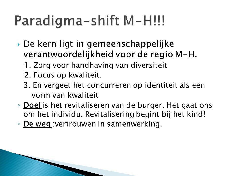  De kern ligt in gemeenschappelijke verantwoordelijkheid voor de regio M-H.