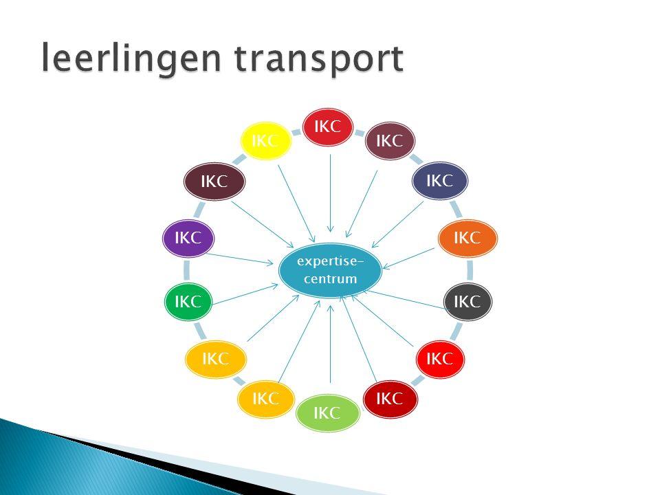 expertise- centrum IKC