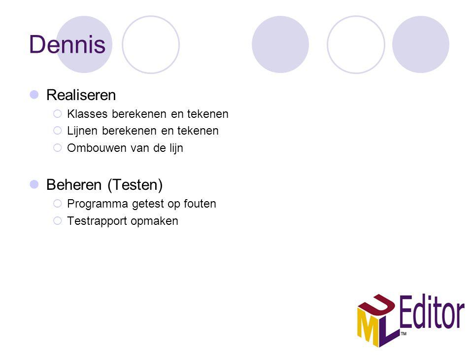 Dennis Realiseren  Klasses berekenen en tekenen  Lijnen berekenen en tekenen  Ombouwen van de lijn Beheren (Testen)  Programma getest op fouten  Testrapport opmaken