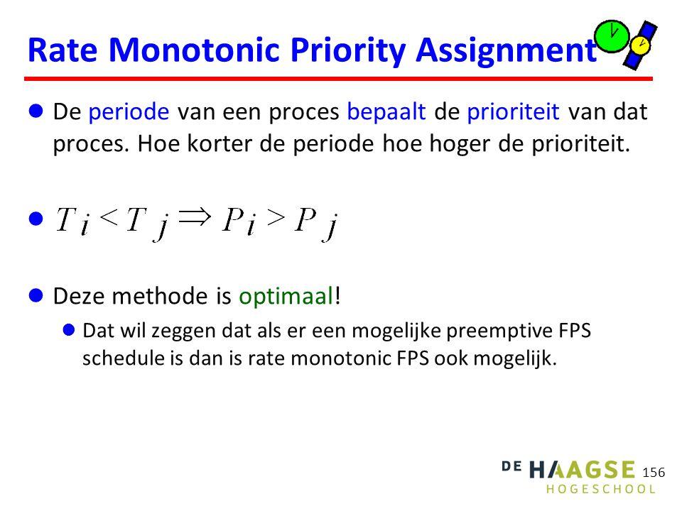 156 Rate Monotonic Priority Assignment De periode van een proces bepaalt de prioriteit van dat proces. Hoe korter de periode hoe hoger de prioriteit.