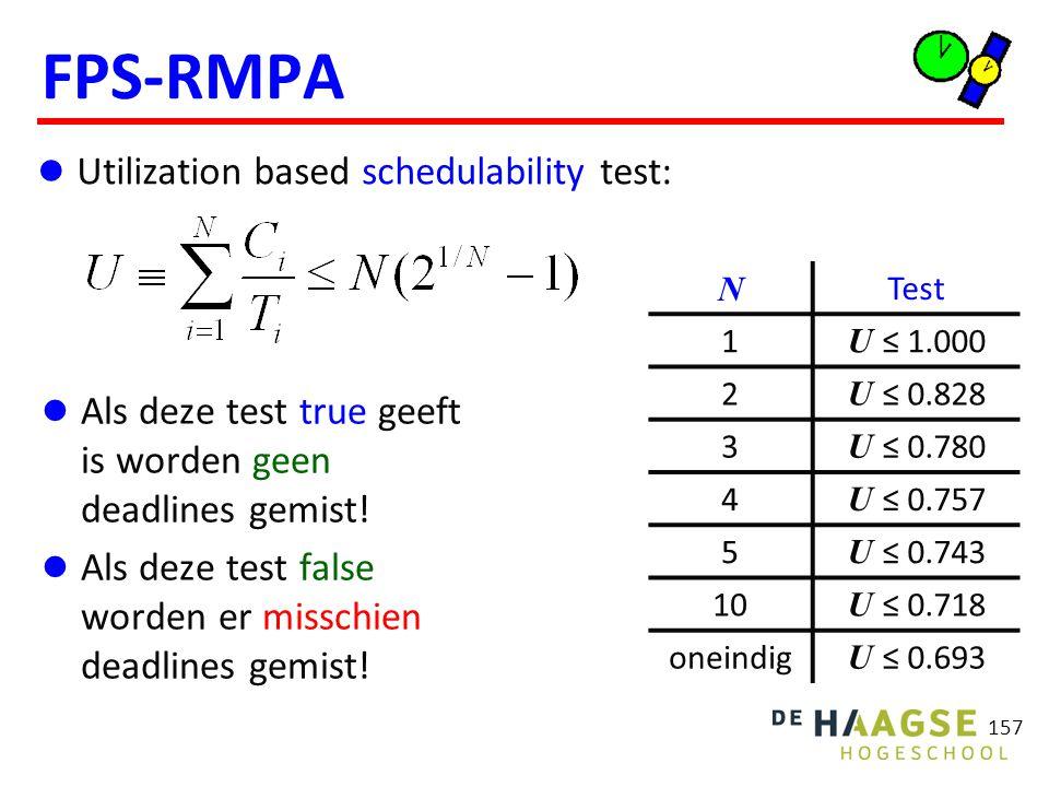 157 FPS-RMPA Als deze test true geeft is worden geen deadlines gemist! Als deze test false worden er misschien deadlines gemist! N Test 1 U ≤ 1.000 2