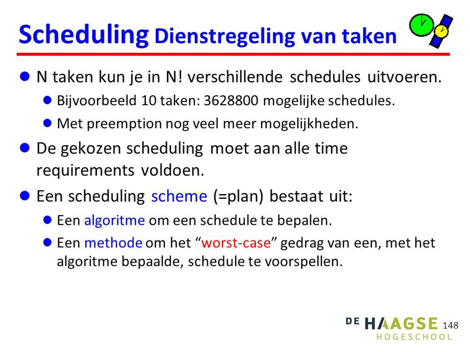 148 Scheduling Dienstregeling van taken N taken kun je in N! verschillende schedules uitvoeren. Bijvoorbeeld 10 taken: 3628800 mogelijke schedules. Me