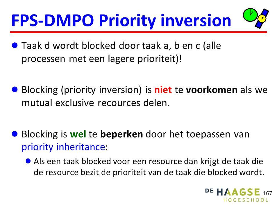 167 FPS-DMPO Priority inversion Taak d wordt blocked door taak a, b en c (alle processen met een lagere prioriteit)! Blocking (priority inversion) is
