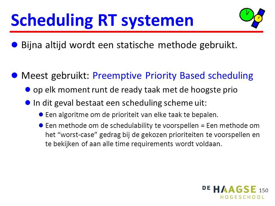 150 Scheduling RT systemen Bijna altijd wordt een statische methode gebruikt. Meest gebruikt: Preemptive Priority Based scheduling op elk moment runt
