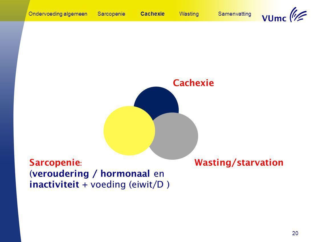 20 Wasting/starvation Cachexie Ondervoeding algemeenSarcopenieCachexieWastingSamenvatting Sarcopenie : (veroudering / hormonaal en inactiviteit + voed