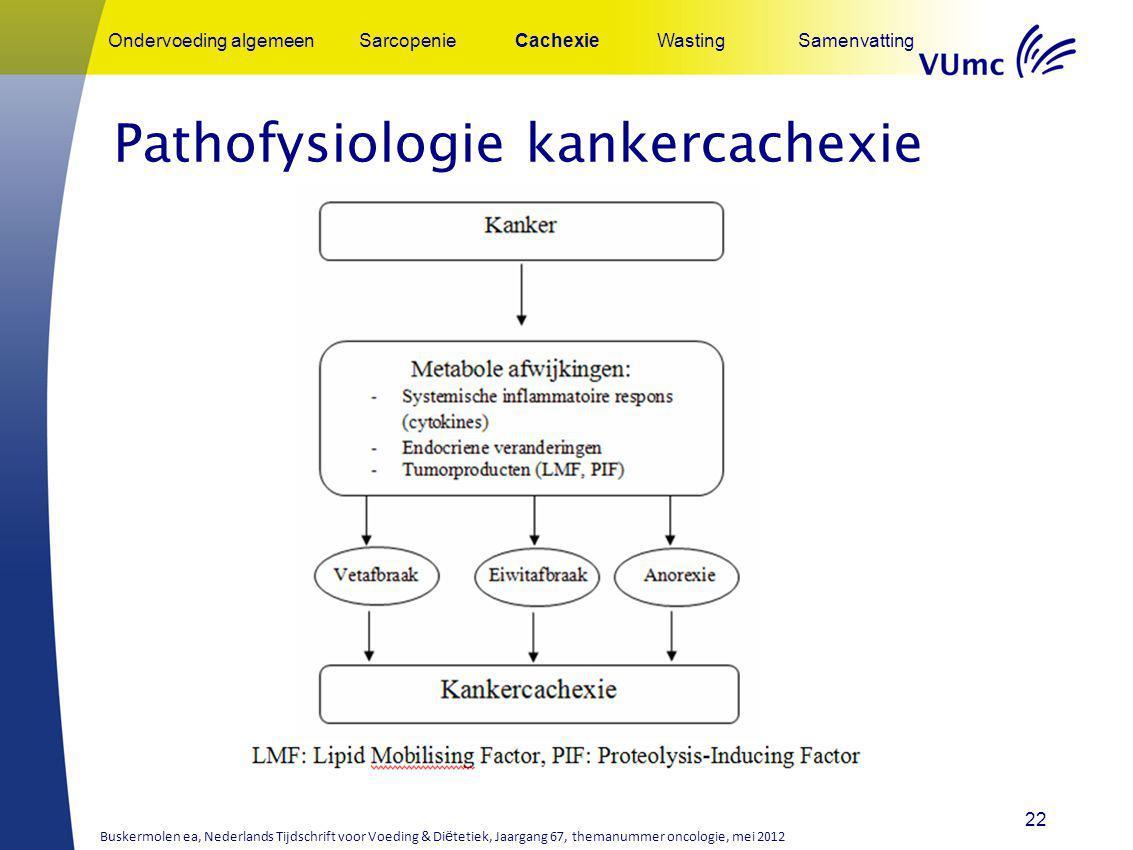 22 Pathofysiologie kankercachexie Ondervoeding algemeenSarcopenieCachexieWastingSamenvatting Buskermolen ea, Nederlands Tijdschrift voor Voeding & Di