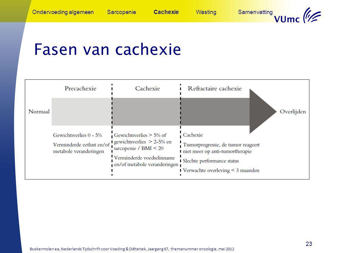 23 Ondervoeding algemeenSarcopenieCachexieWastingSamenvatting Buskermolen ea, Nederlands Tijdschrift voor Voeding & Di ë tetiek, Jaargang 67, themanum