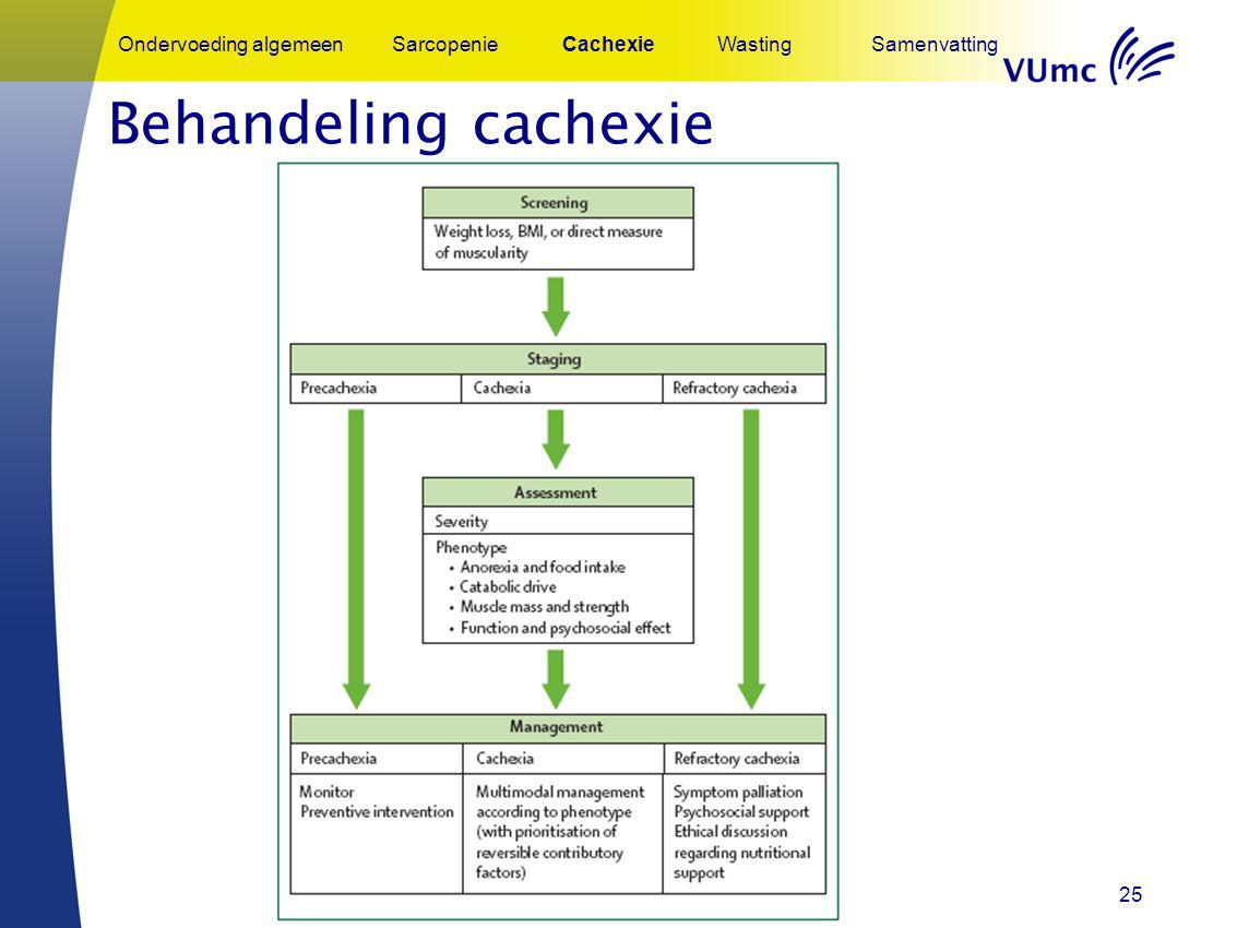 25 Behandeling cachexie Ondervoeding algemeenSarcopenieCachexieWastingSamenvatting