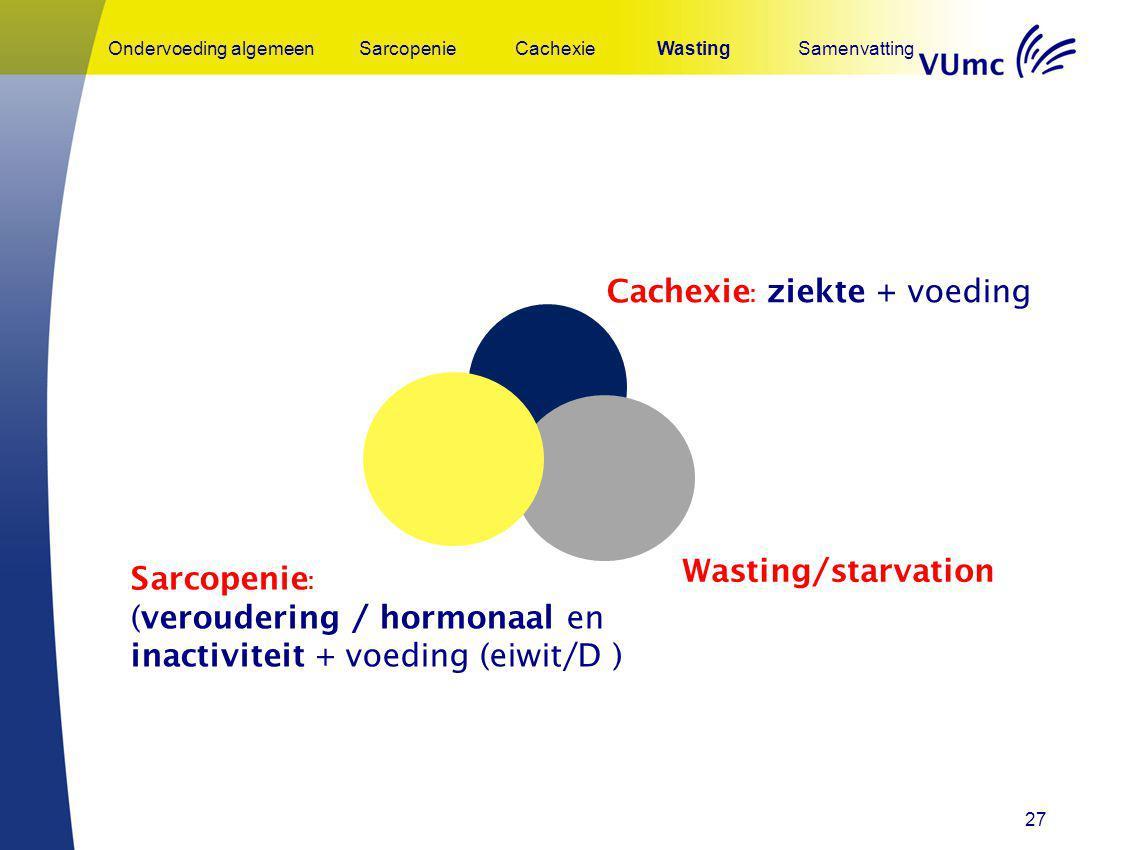 27 Ondervoeding algemeenSarcopenieCachexieWastingSamenvatting Wasting/starvation Sarcopenie : (veroudering / hormonaal en inactiviteit + voeding (eiwi