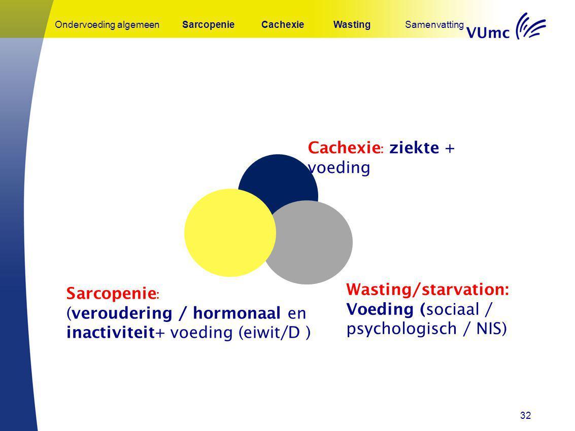 32 Cachexie : ziekte + voeding Sarcopenie : (veroudering / hormonaal en inactiviteit+ voeding (eiwit/D ) Ondervoeding algemeenSarcopenieCachexieWastin