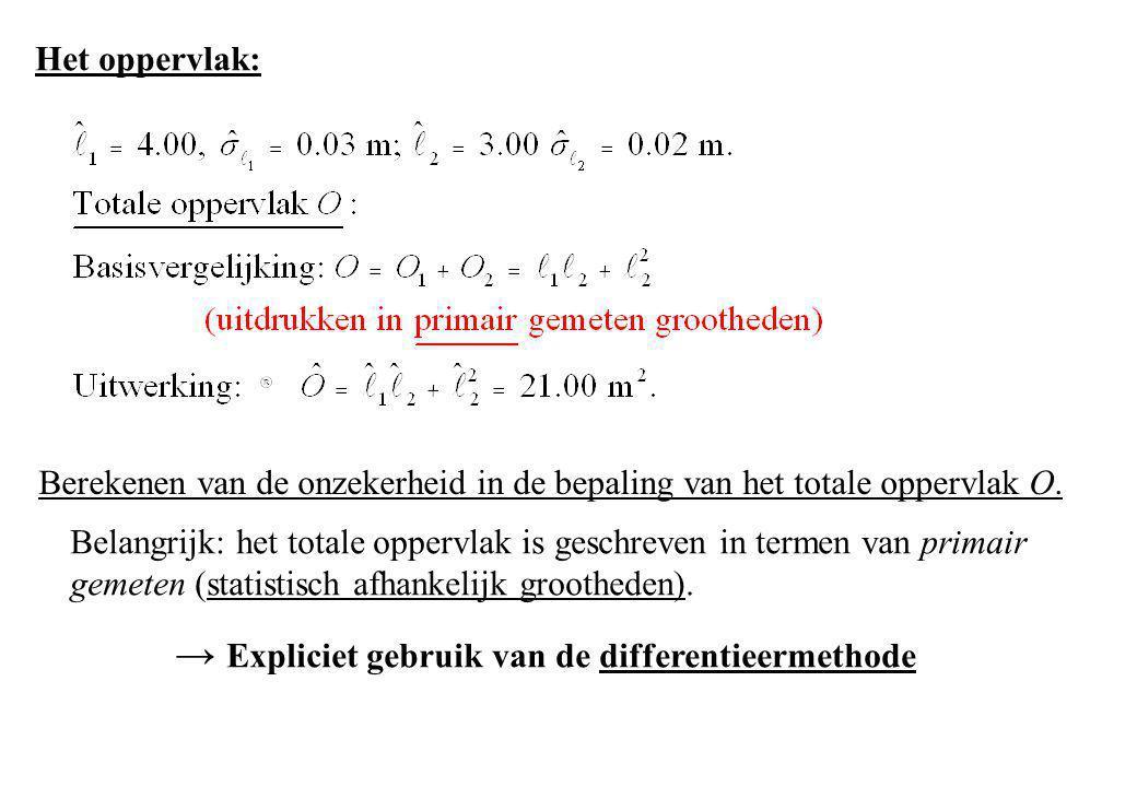 Belangrijk: het totale oppervlak is geschreven in termen van primair gemeten (statistisch afhankelijk grootheden). → Expliciet gebruik van de differen