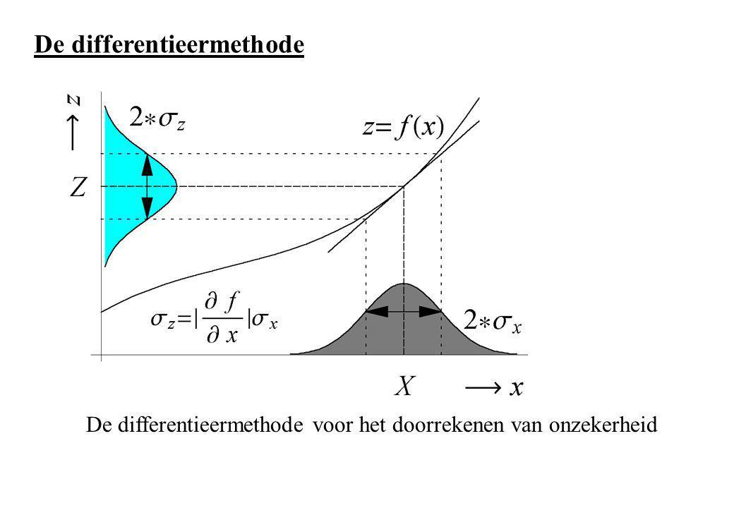 De differentieermethode voor het doorrekenen van onzekerheid De differentieermethode
