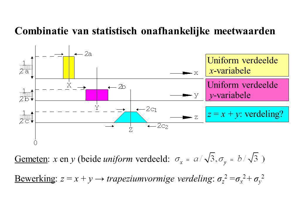 Gemeten: x en y (beide uniform verdeeld: Bewerking: z = x + y → trapeziumvormige verdeling: σ z 2 =σ x 2 + σ y 2 Combinatie van statistisch onafhankel