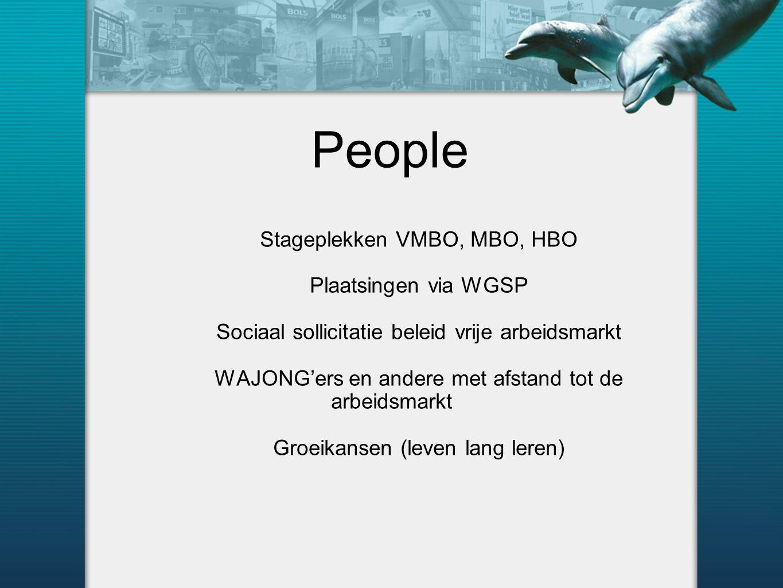 People Stageplekken VMBO, MBO, HBO Plaatsingen via WGSP Sociaal sollicitatie beleid vrije arbeidsmarkt WAJONG'ers en andere met afstand tot de arbeidsmarkt Groeikansen (leven lang leren)