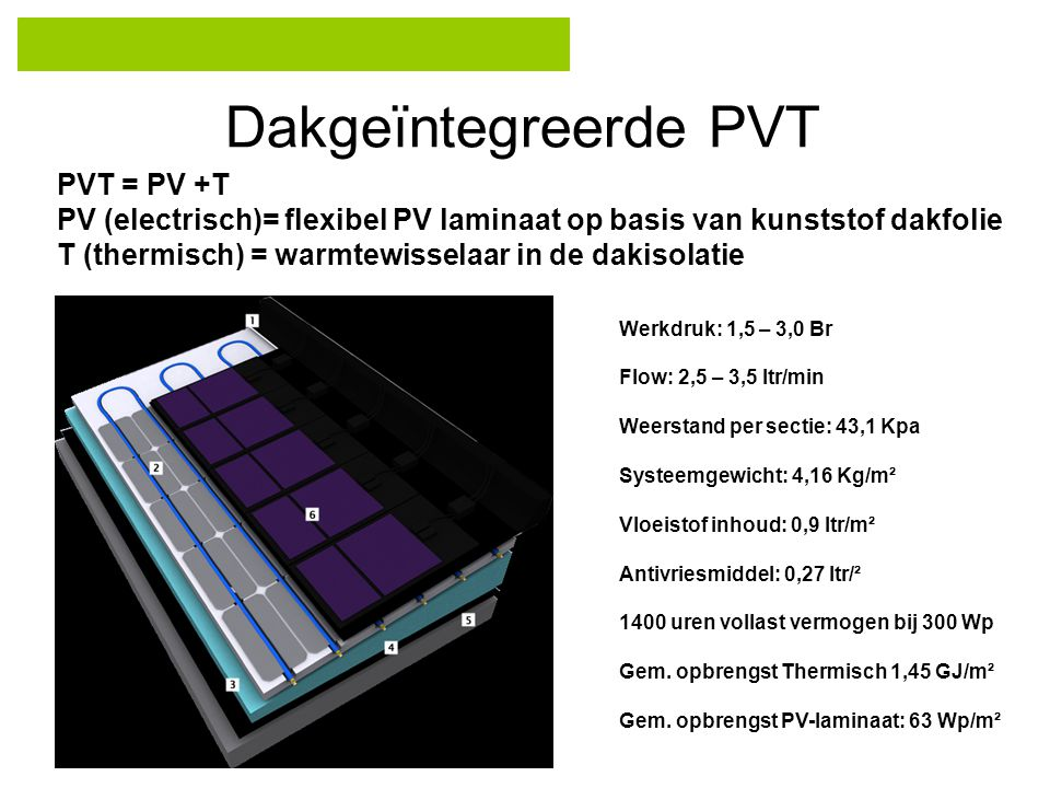 PVT (modulaire opbouw op dak) PVT = PV +T PV (electrisch)= kristallijne modules T (thermisch) = uniforme pillow plate koeling